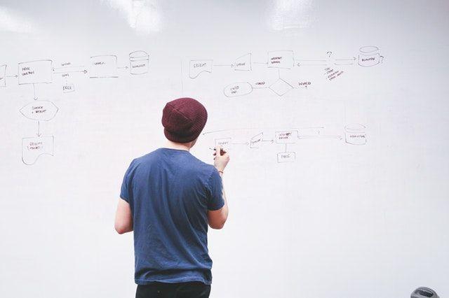 jak vytvořit business plán